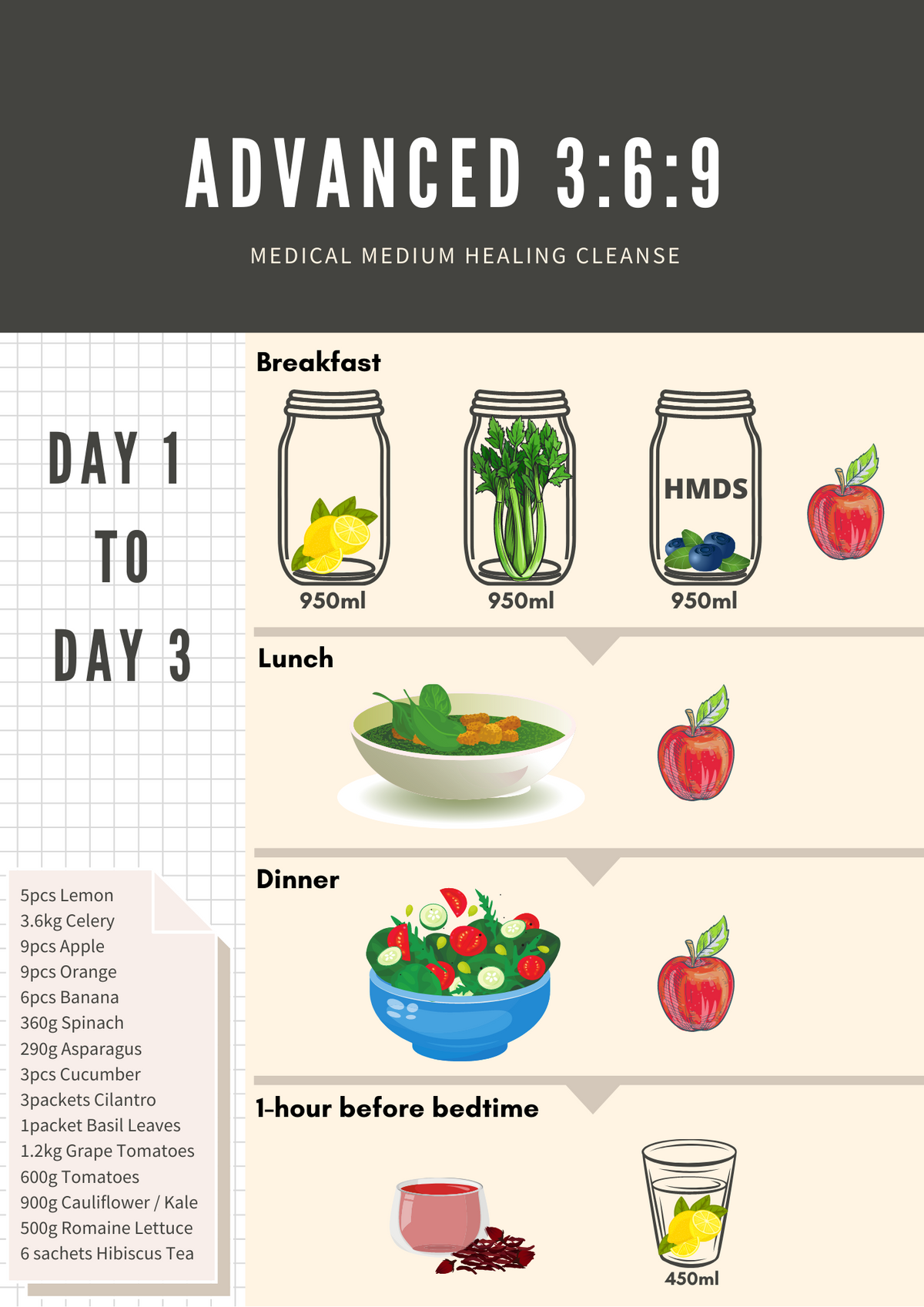 Advanced 3:6:9 Cleanse (Day 1-3)