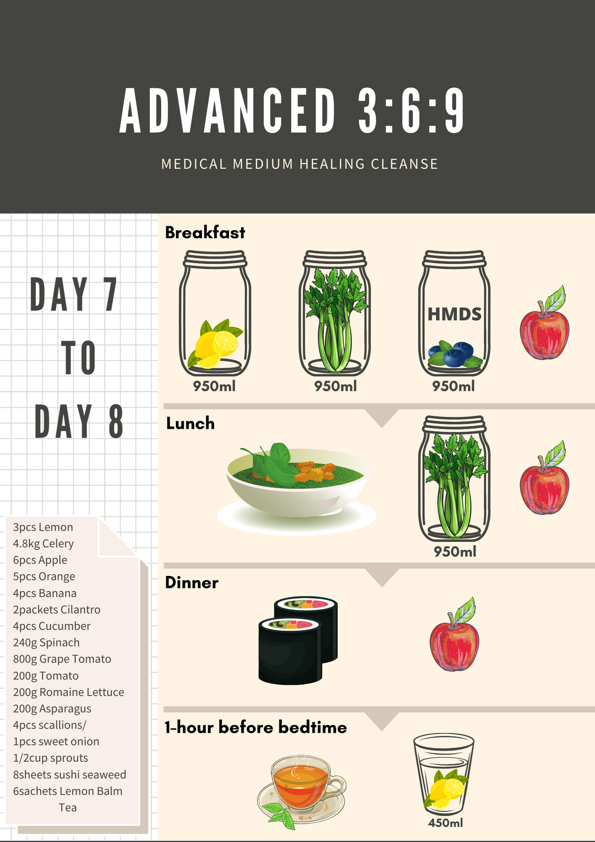 Advanced 3:6:9 Cleanse (Day 7-8)