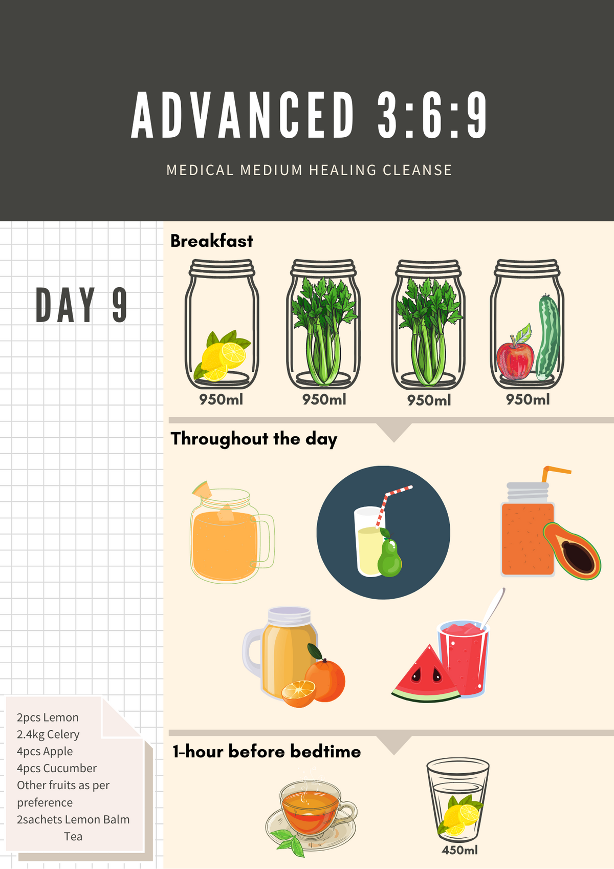 Advanced 3:6:9 Cleanse (Day 9)