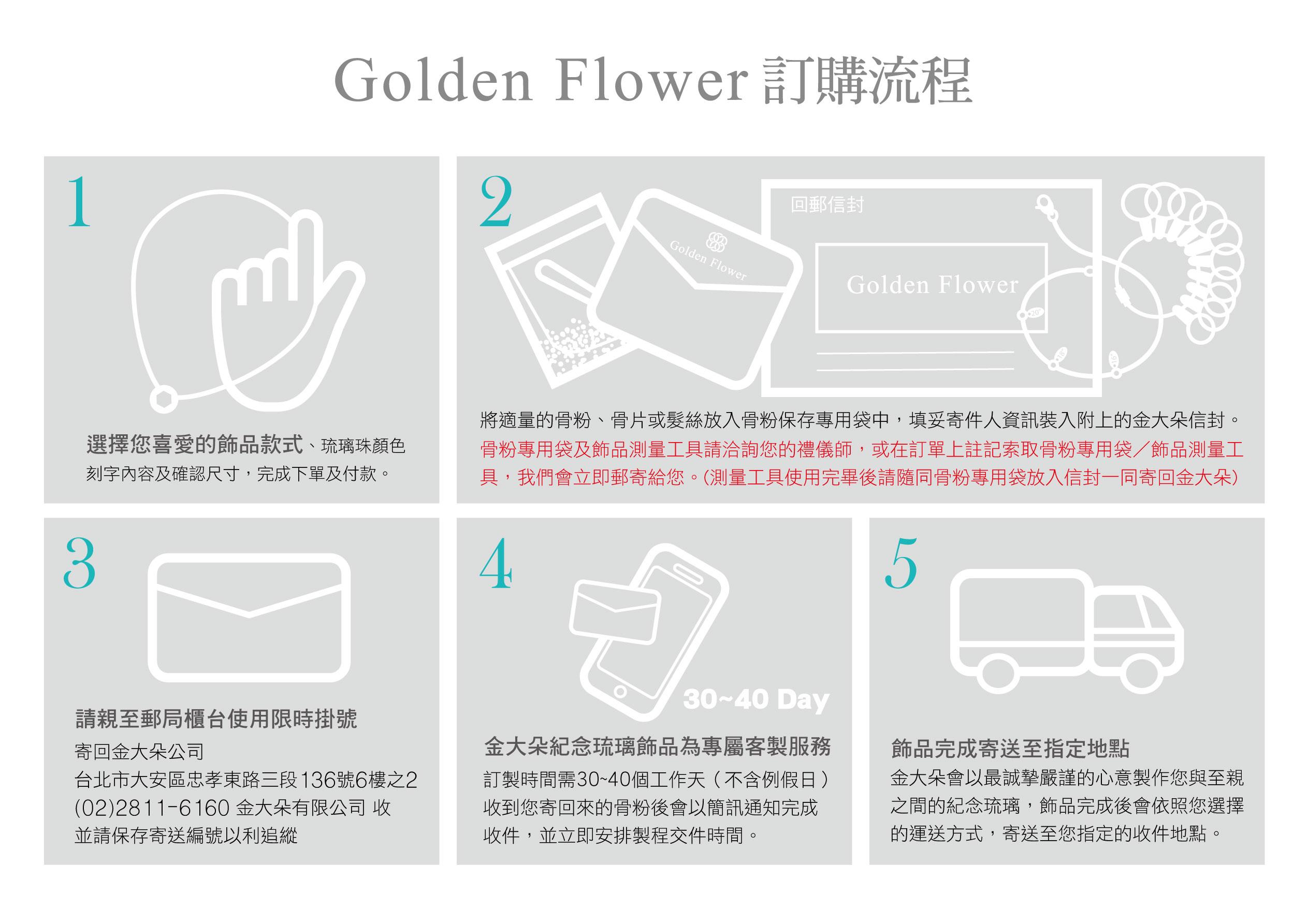 金大朵飾品訂購流程圖