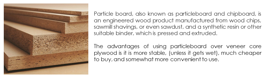 Containt-Page-Material-use-particle-board.png