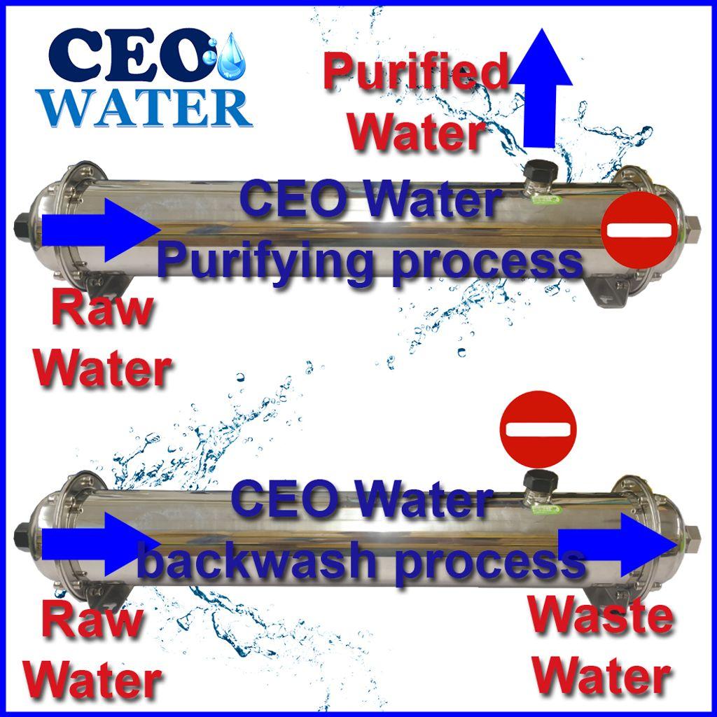 ceo outdoor UF purifying backwash process.jpg