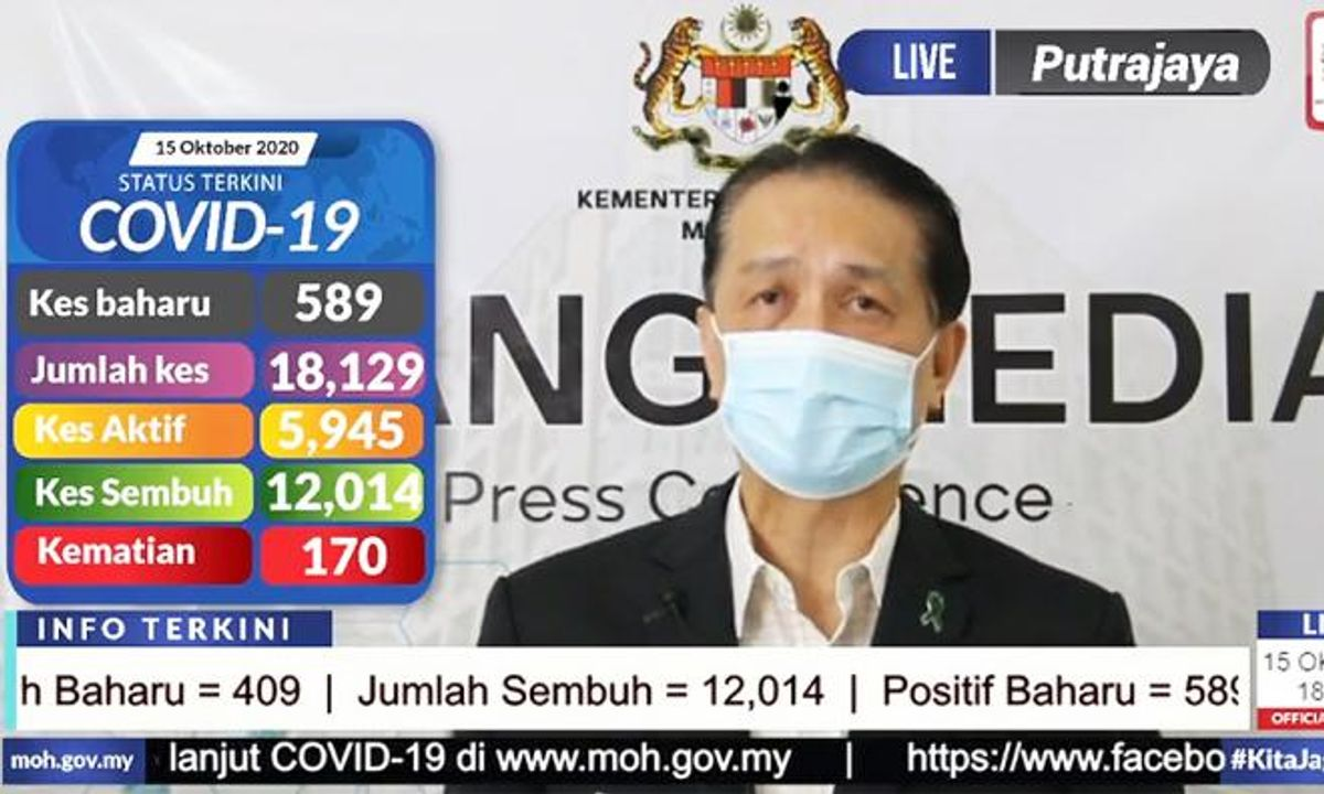 Klang Valley records quarter of new Covid-19 cases nationwide