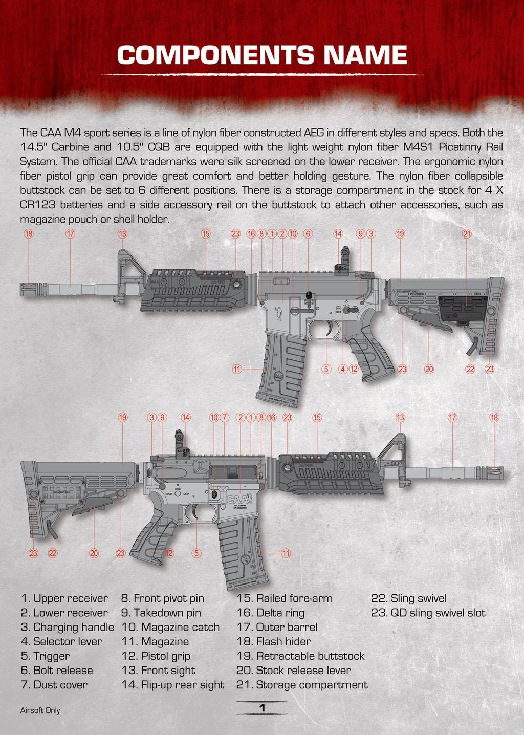 M4 Sportseries Manual P4.jpg