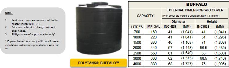 Buffalo 880gal 68 Quot W X 75 Quot H Hdpe Water Tank
