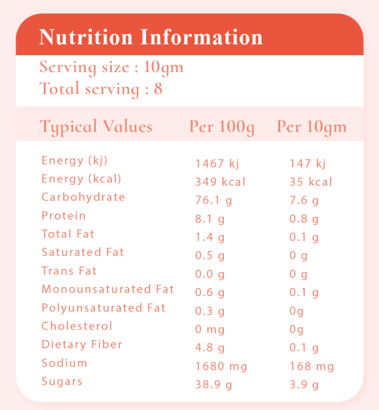 Tomato Sauce Nutrition Facts.png
