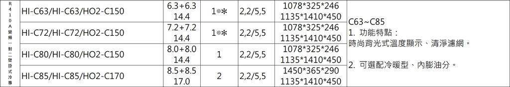 HI-C80_2_HO2-C150_show6
