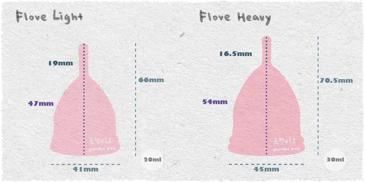 Flove Size.png