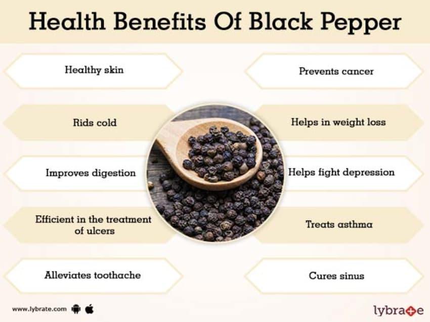 Health Benefits Of Black Pepper.jpg