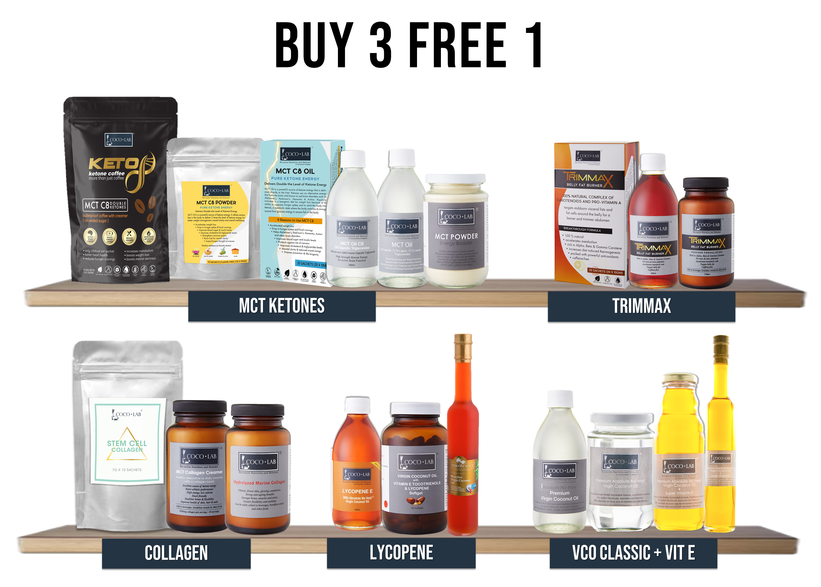 COCOLAB ANNIVERSARY 2021 - BUY 3 FREE 1 (NUTRITION)