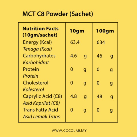 Nutrition Facts - MCT C8 Powder.png
