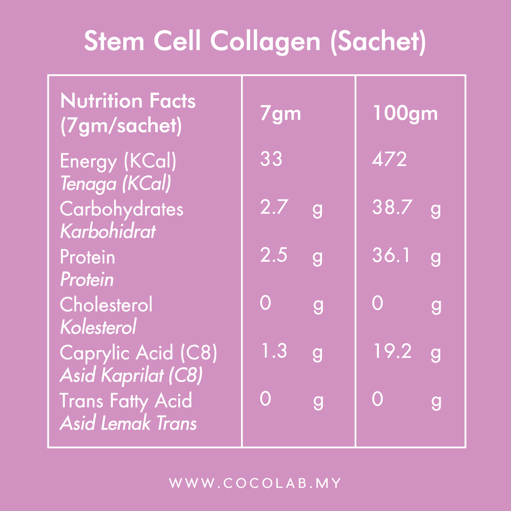 Stem Cell Collagen - NF info.png