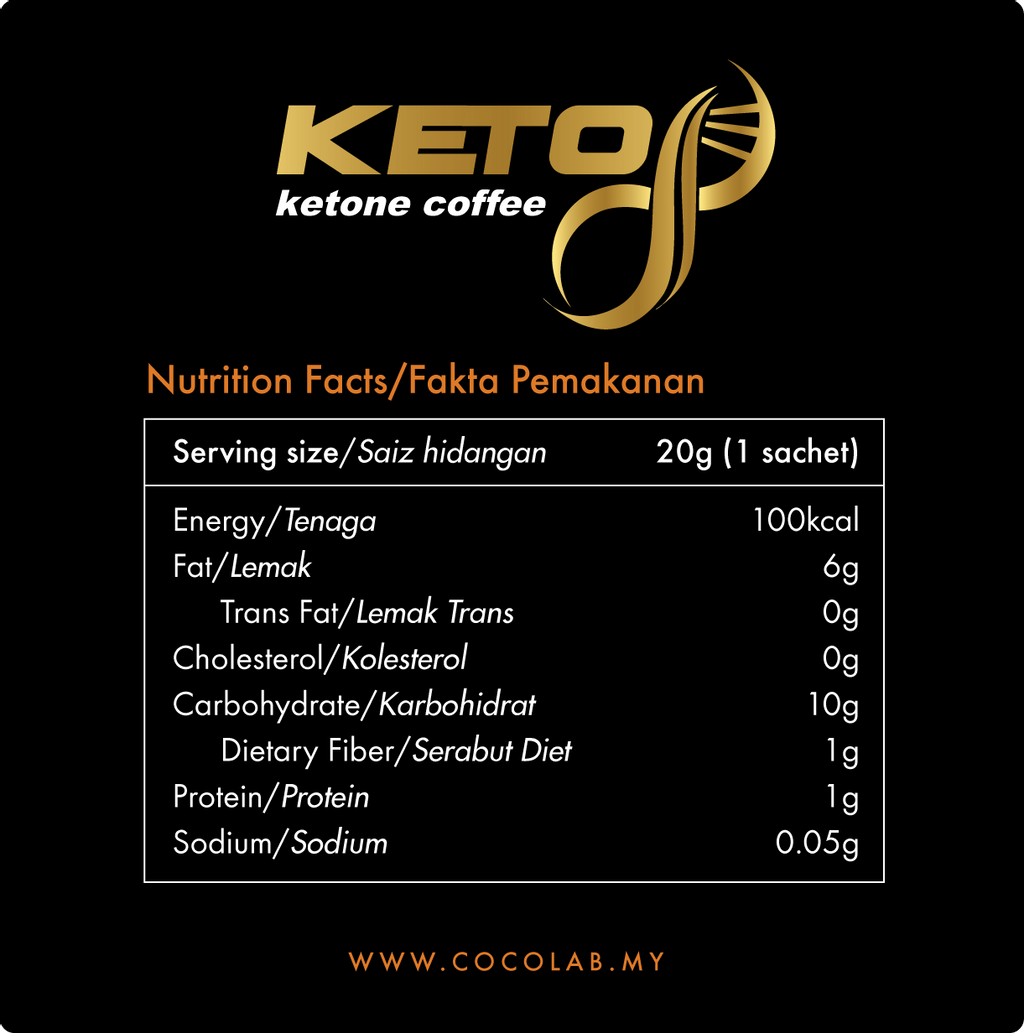 Nutrition Facts - Keto8.png