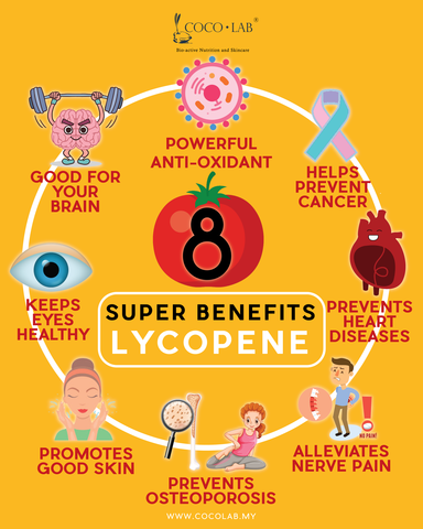 LYCOPENE BENEFITS POSTER - small size.png