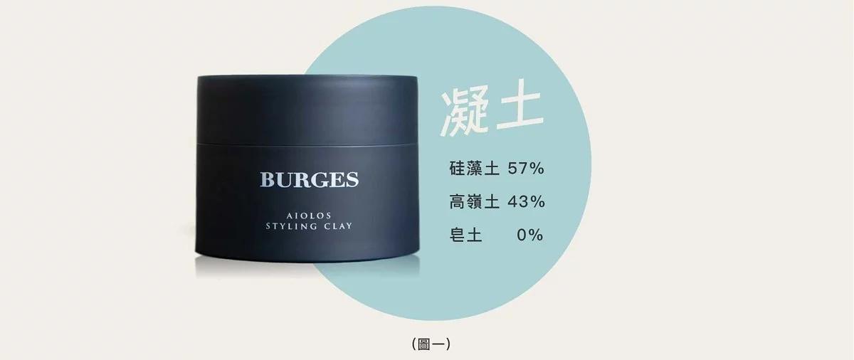 burges-blog-男士髮型指南-凝土・凝蠟・髮蠟・蓬鬆噴霧,該如何選擇?-13