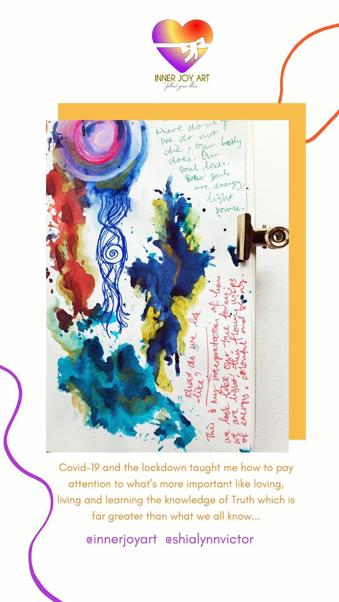 Inner Joy Art Gallery Shia Lynn Victor return to the source intuitive art journal