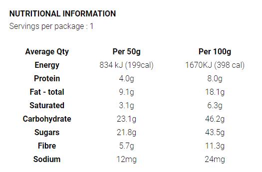 Nutritional value Koda bar.png