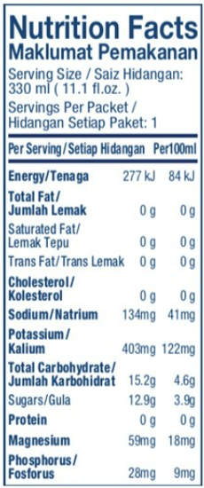 Nutritional value Cowa.png