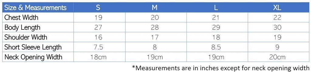 Latest Measurement.jpg