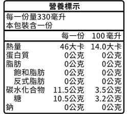 Nutrition facts Ginger MaGao Kombucha 250px.png