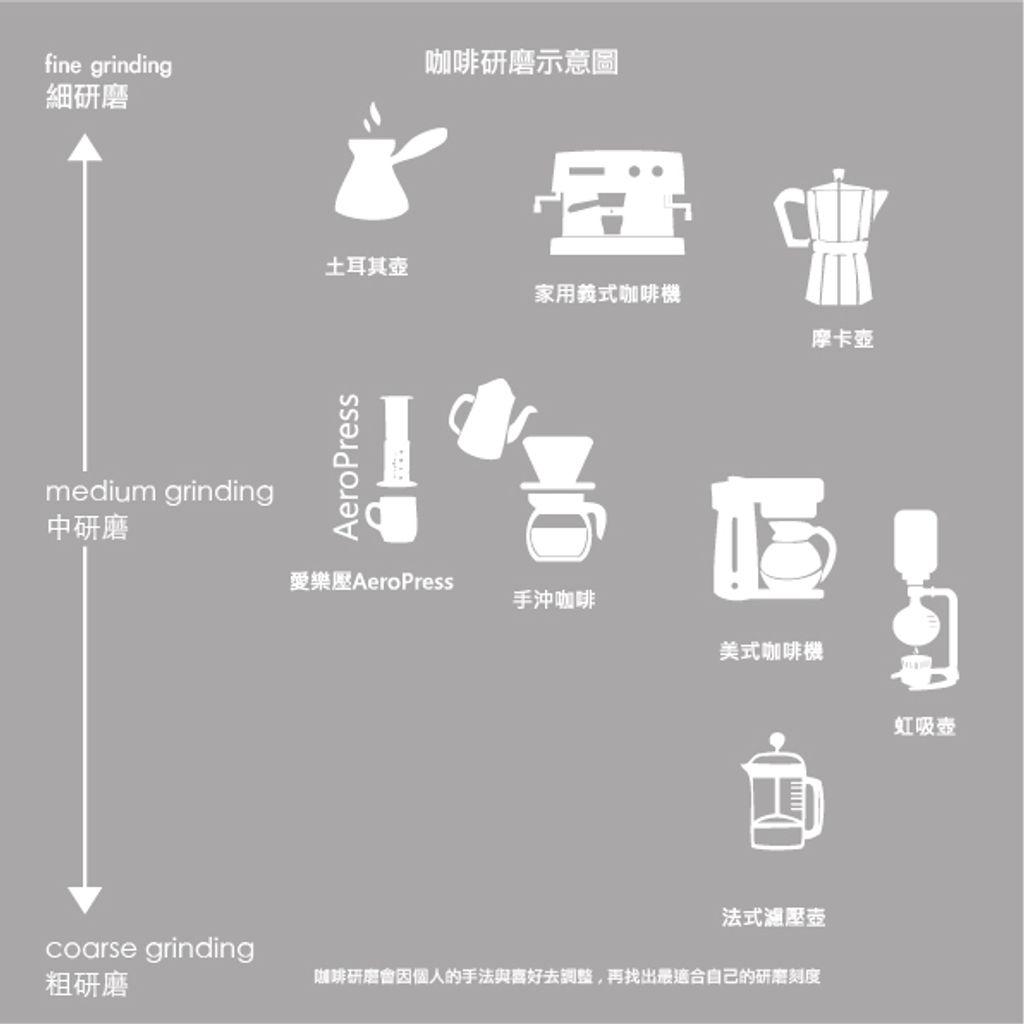 咖啡豆內頁說明-20210615-3.jpg