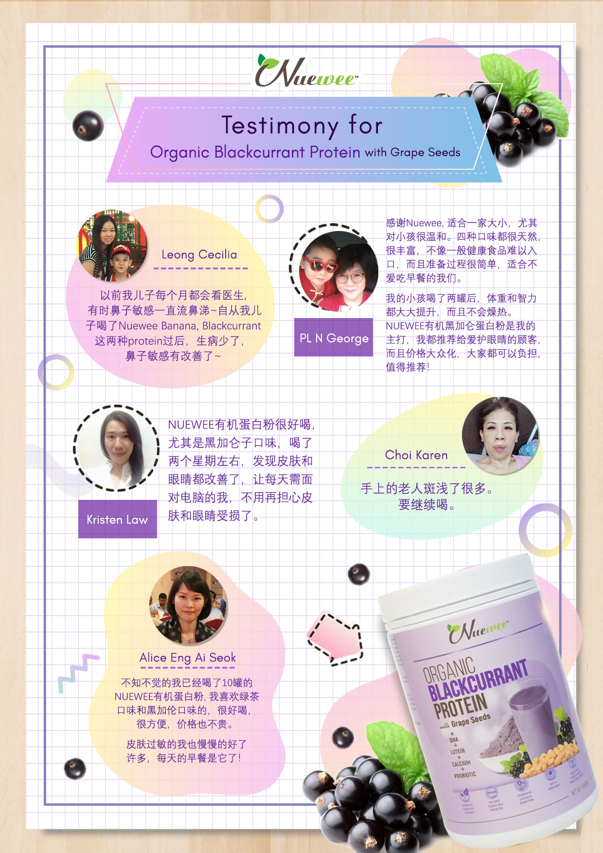 Testimony-of-Nuewee-Organic-Blackcurrant-Protein-with-Grape-Seeds.jpg