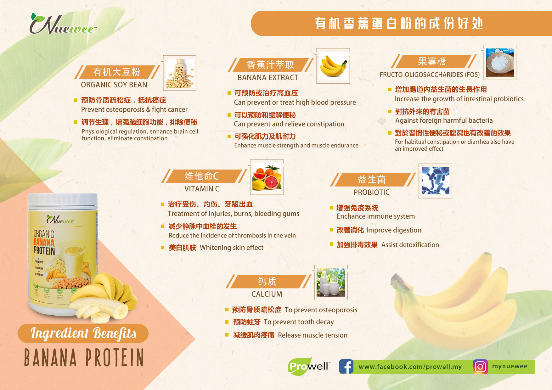 Ingredients Nuewee Organic Banana Protein with FOS.jpg